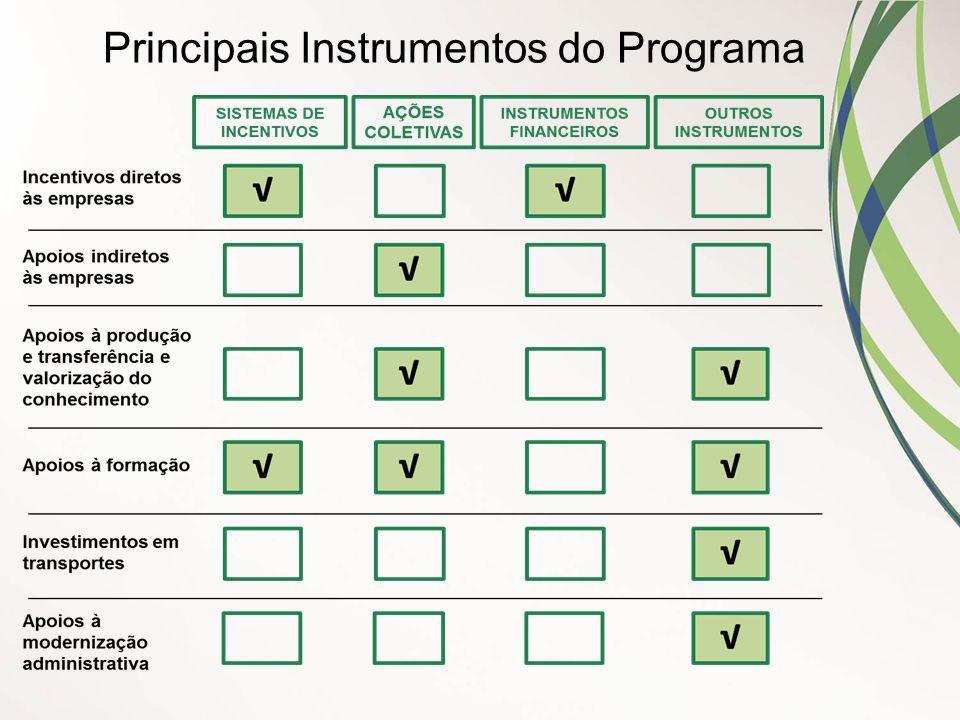 Principais Instrumentos do Programa