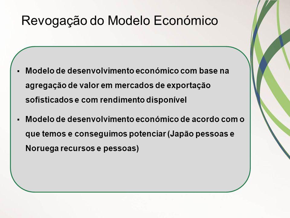 Revogação do Modelo Económico