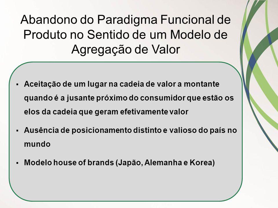 Abandono do Paradigma Funcional de Produto no Sentido de um Modelo de Agregação de Valor
