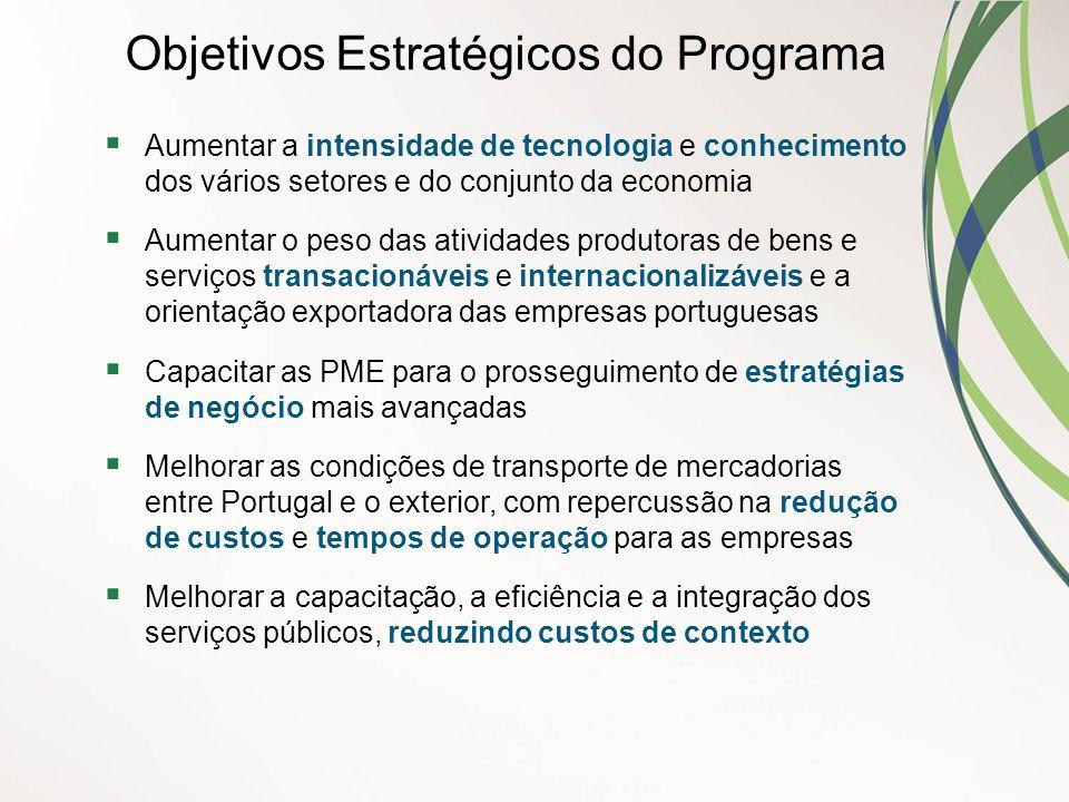 Objetivos Estratégicos do Programa