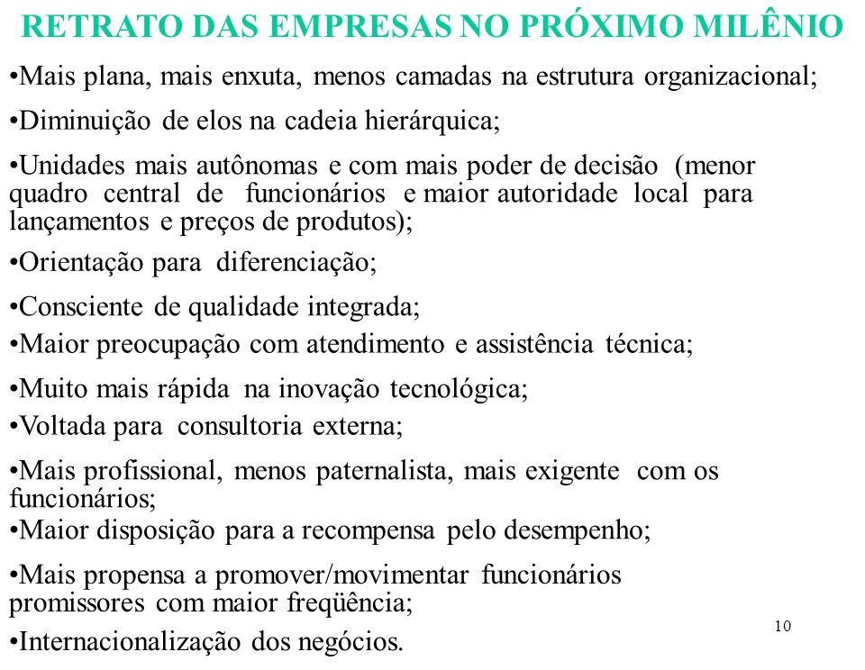 RETRATO DAS EMPRESAS NO PRÓXIMO MILÊNIO