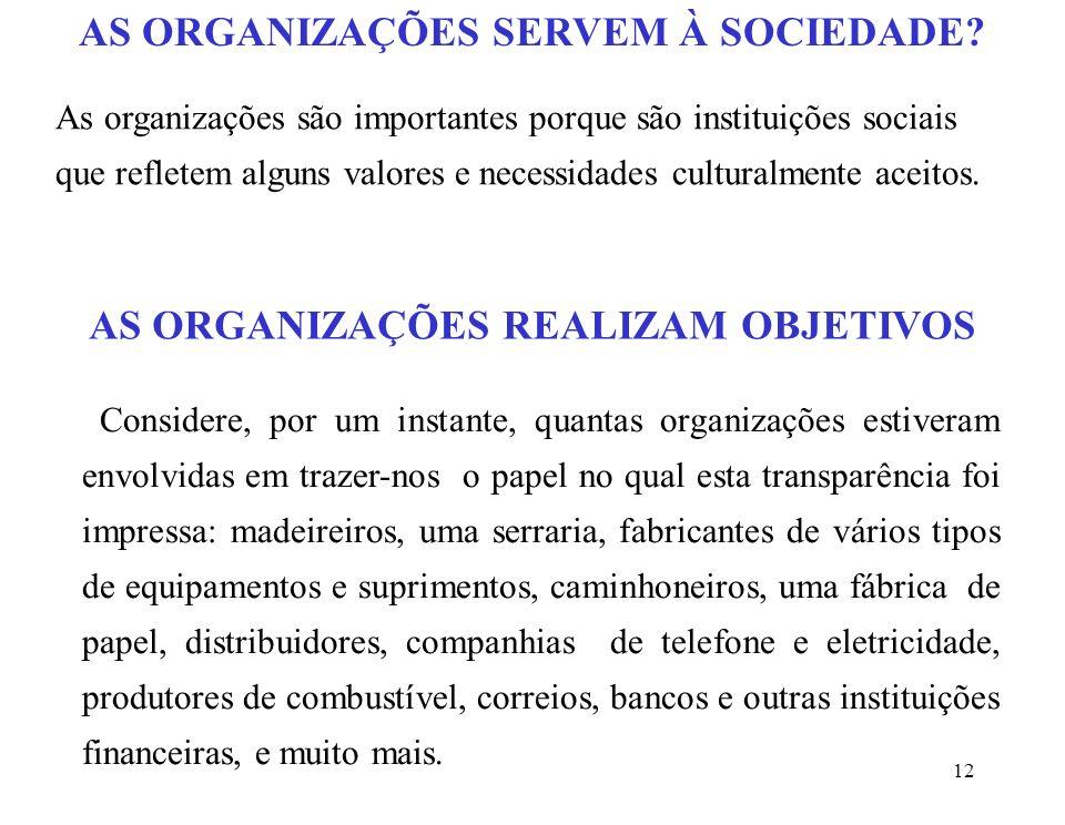 AS ORGANIZAÇÕES SERVEM À SOCIEDADE AS ORGANIZAÇÕES REALIZAM OBJETIVOS