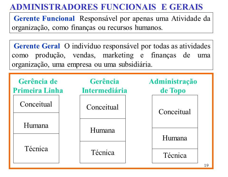 ADMINISTRADORES FUNCIONAIS E GERAIS Gerência Intermediária