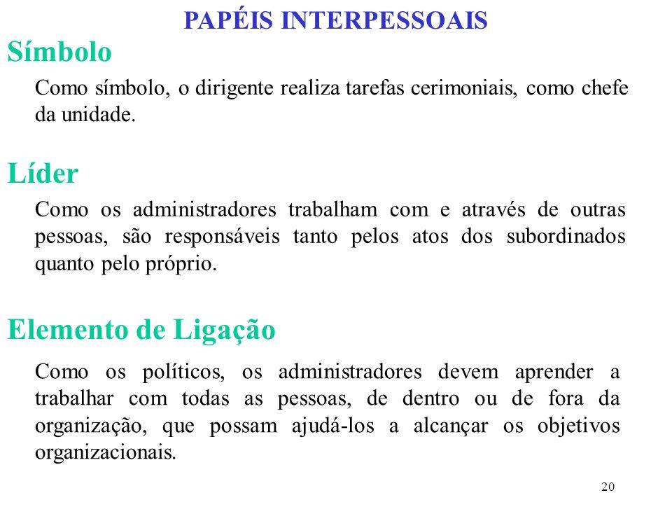 Símbolo Líder Elemento de Ligação PAPÉIS INTERPESSOAIS