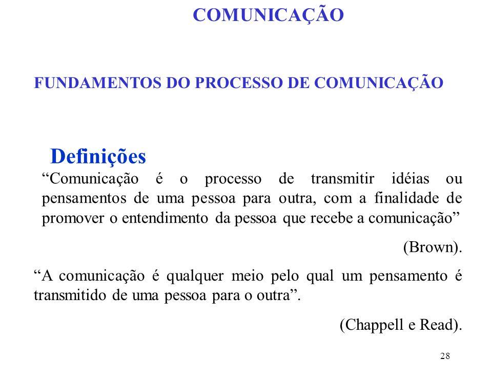 Definições COMUNICAÇÃO FUNDAMENTOS DO PROCESSO DE COMUNICAÇÃO