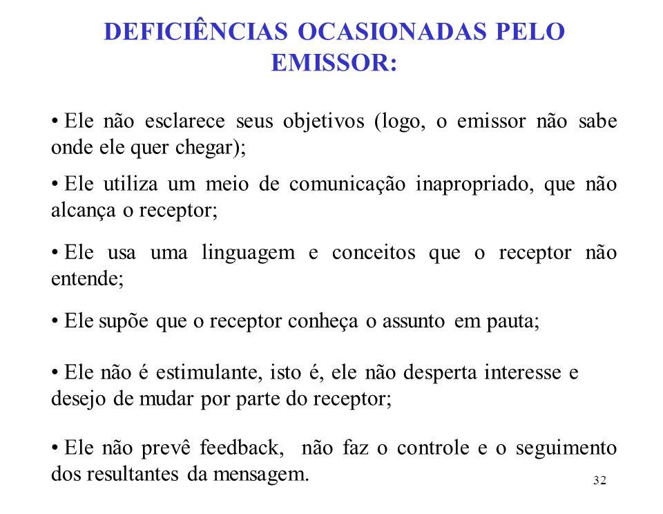 DEFICIÊNCIAS OCASIONADAS PELO EMISSOR: