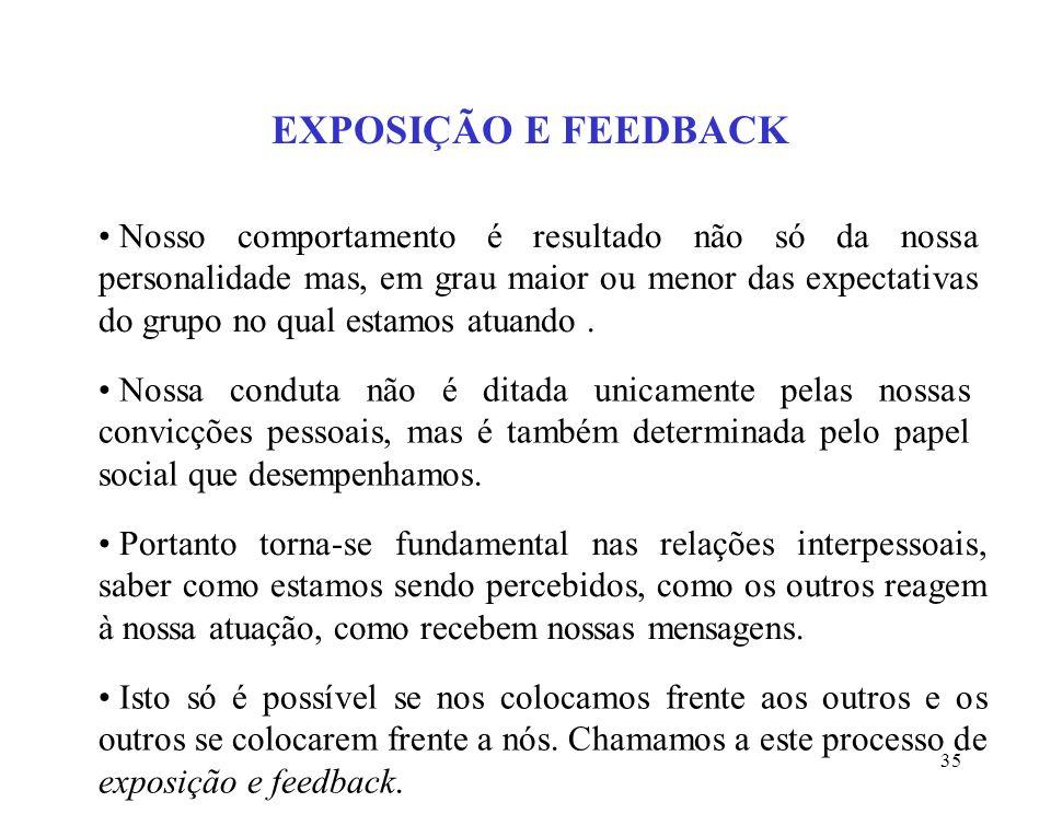EXPOSIÇÃO E FEEDBACK