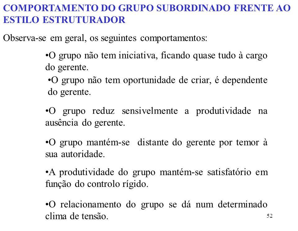 COMPORTAMENTO DO GRUPO SUBORDINADO FRENTE AO ESTILO ESTRUTURADOR