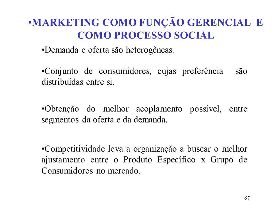 MARKETING COMO FUNÇÃO GERENCIAL E COMO PROCESSO SOCIAL