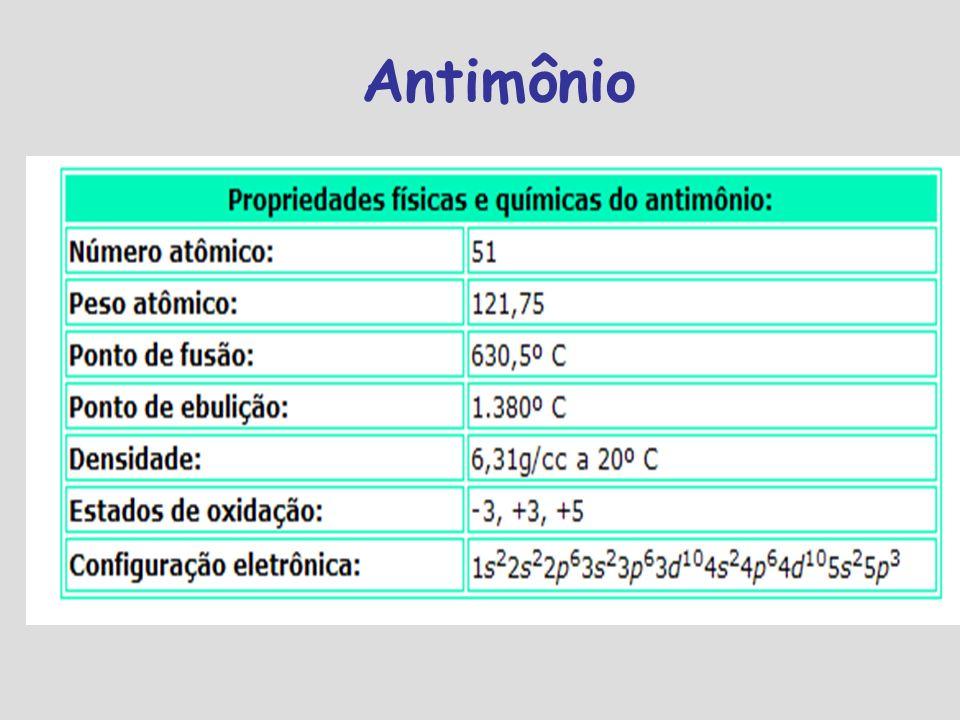 Antimônio Antimônio
