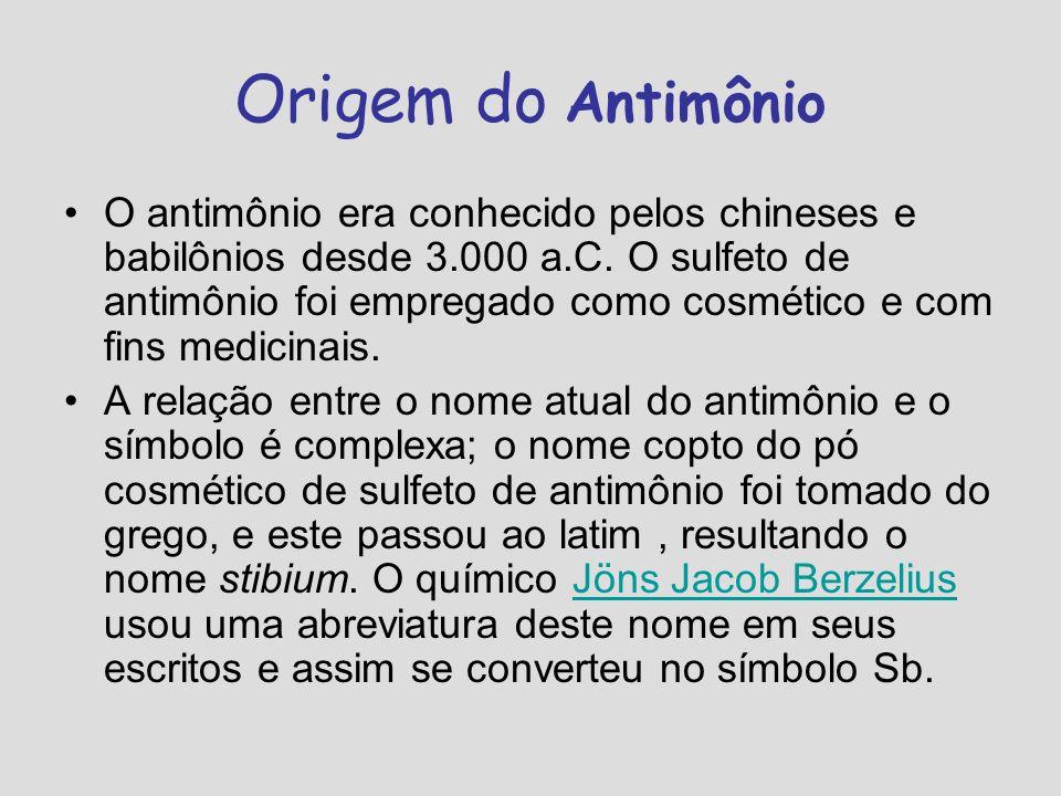 Origem do Antimônio
