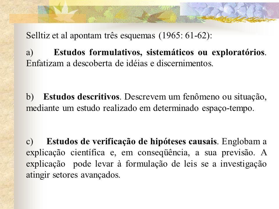 Selltiz et al apontam três esquemas (1965: 61-62):
