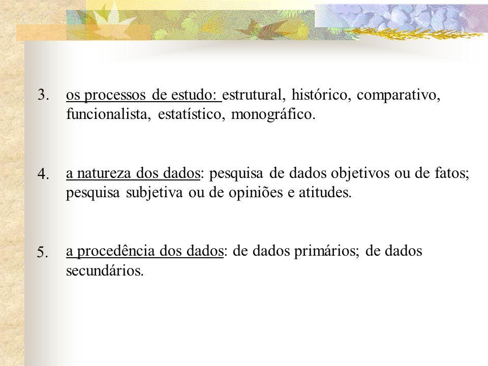 3. os processos de estudo: estrutural, histórico, comparativo, funcionalista, estatístico, monográfico.