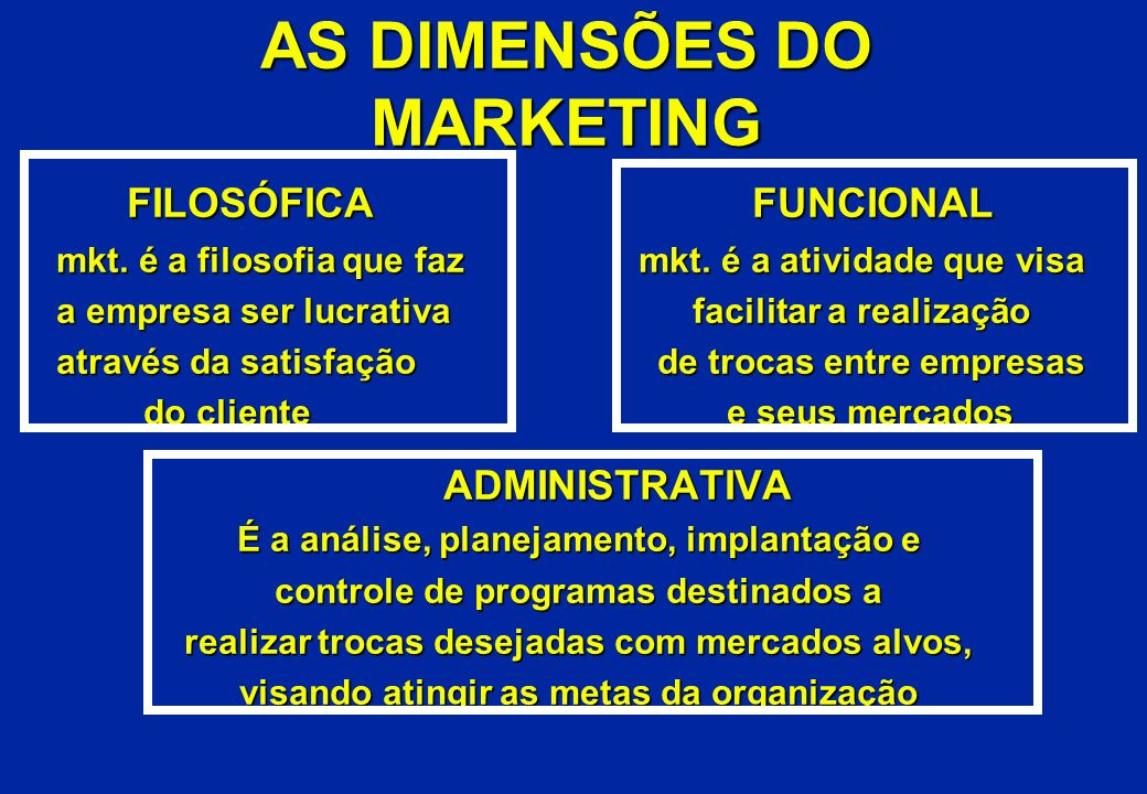 AS DIMENSÕES DO MARKETING