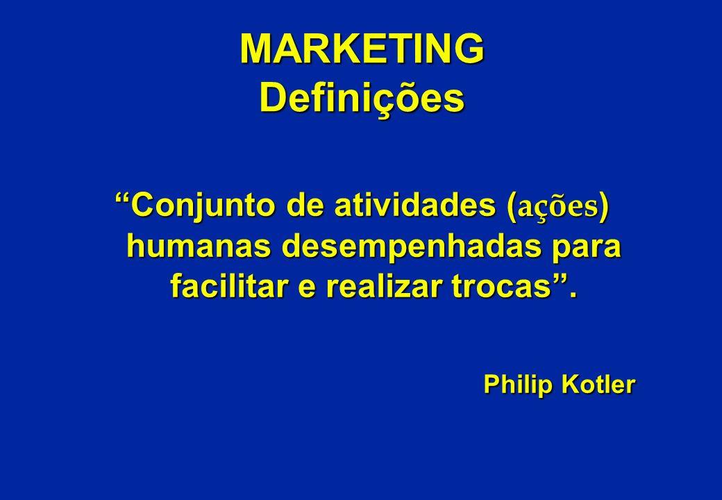 MARKETING Definições Conjunto de atividades (ações) humanas desempenhadas para facilitar e realizar trocas .