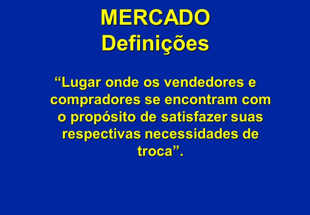 MERCADO Definições Lugar onde os vendedores e compradores se encontram com o propósito de satisfazer suas respectivas necessidades de troca .