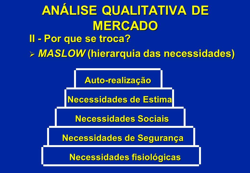 ANÁLISE QUALITATIVA DE MERCADO