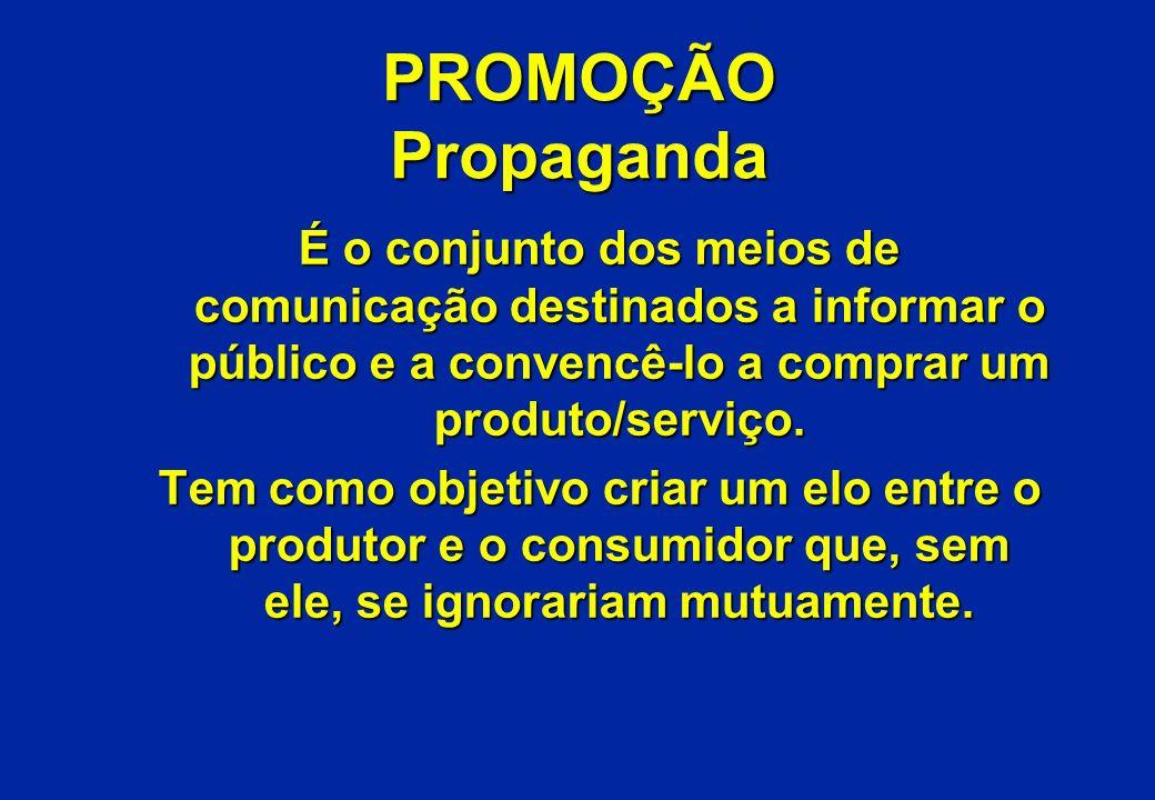 PROMOÇÃO Propaganda É o conjunto dos meios de comunicação destinados a informar o público e a convencê-lo a comprar um produto/serviço.