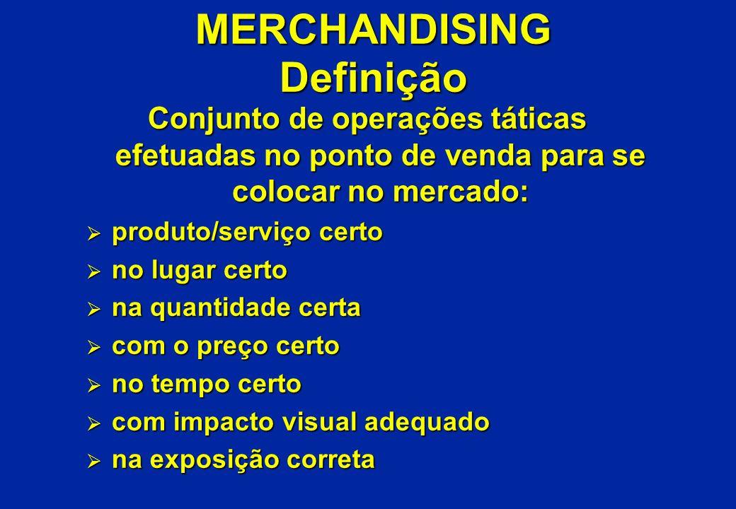 MERCHANDISING Definição