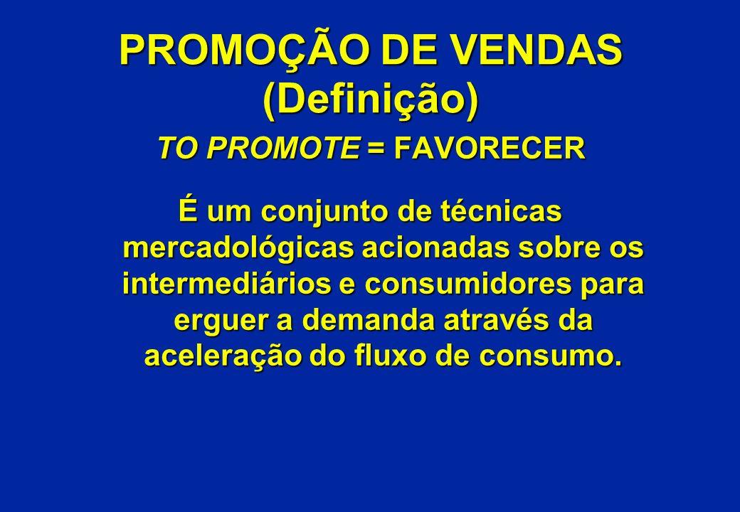 PROMOÇÃO DE VENDAS (Definição)