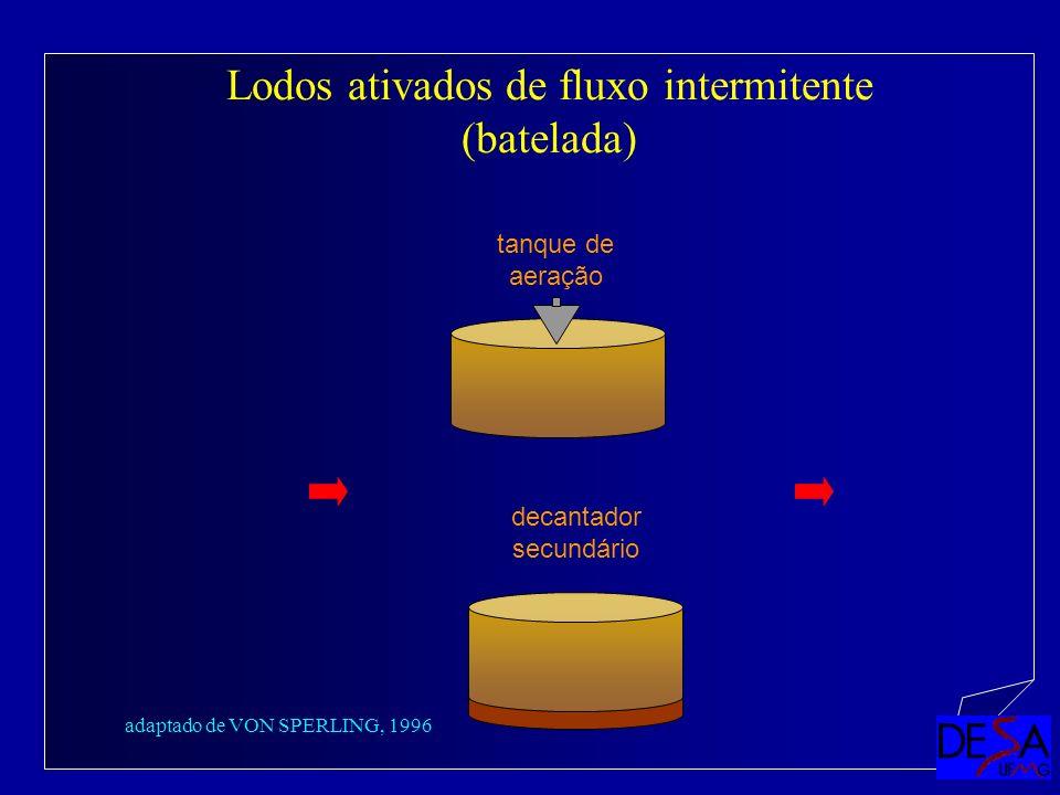 Lodos ativados de fluxo intermitente (batelada)