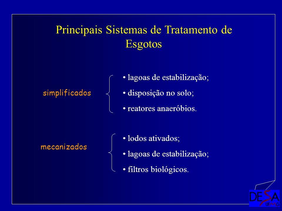 Principais Sistemas de Tratamento de Esgotos