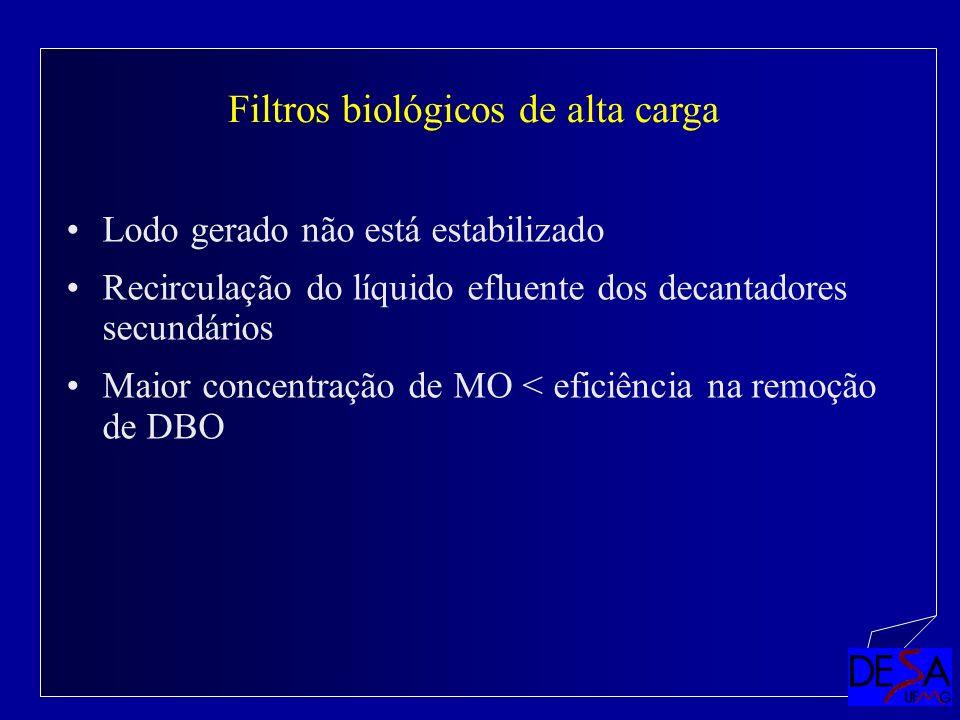 Filtros biológicos de alta carga