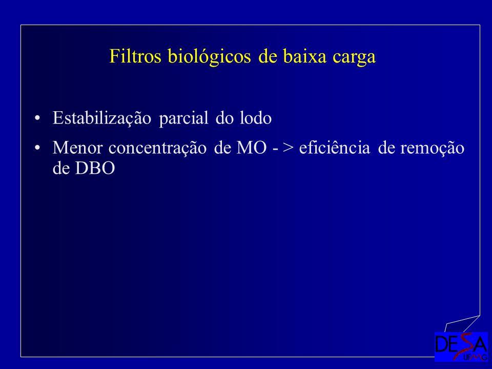 Filtros biológicos de baixa carga