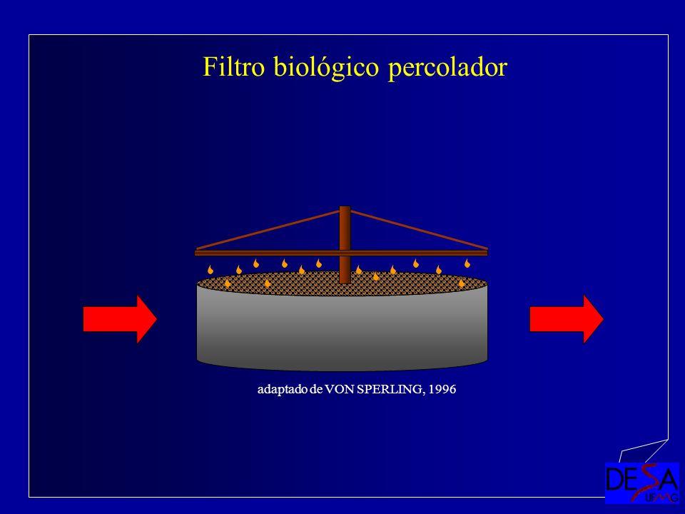 Filtro biológico percolador