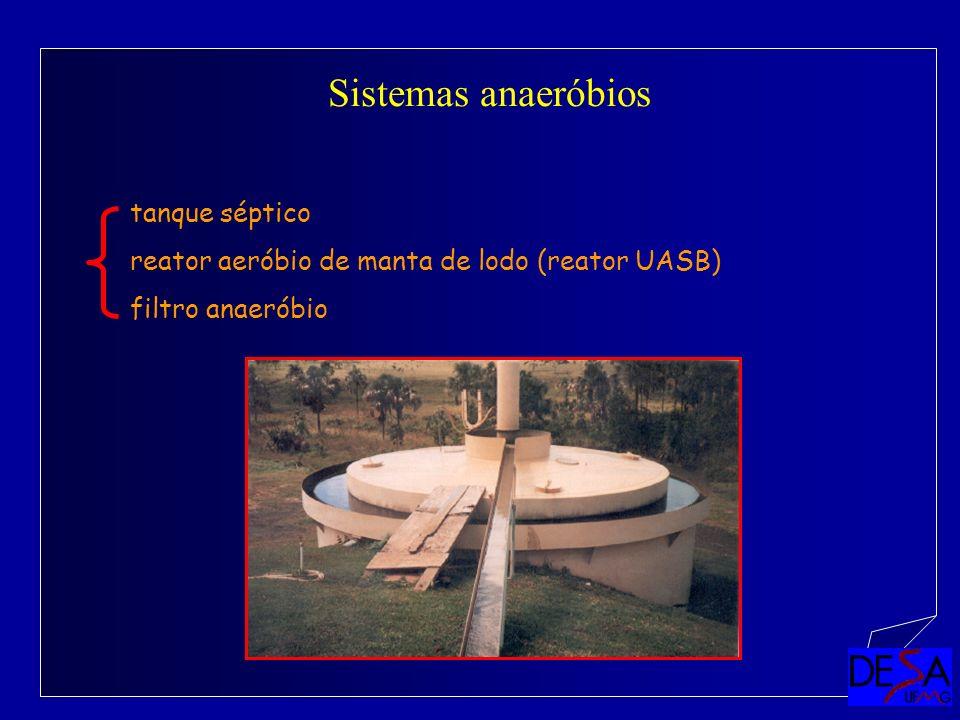 Sistemas anaeróbios tanque séptico
