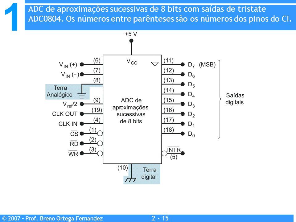 ADC de aproximações sucessivas de 8 bits com saídas de tristate ADC0804.