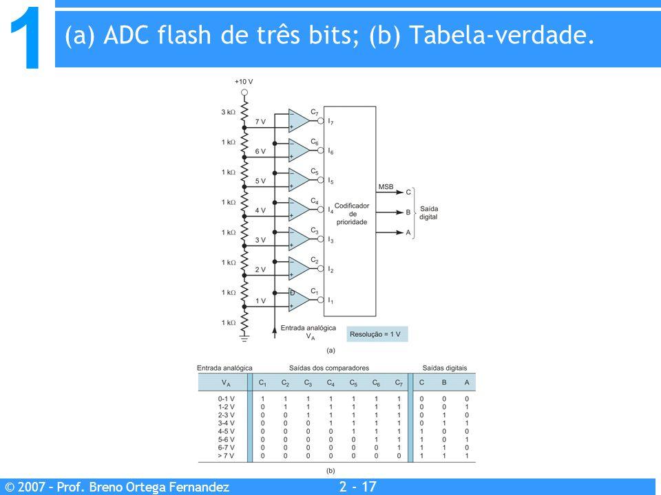 (a) ADC flash de três bits; (b) Tabela-verdade.