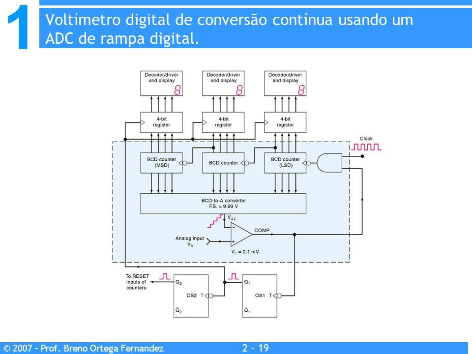 Voltímetro digital de conversão contínua usando um ADC de rampa digital.