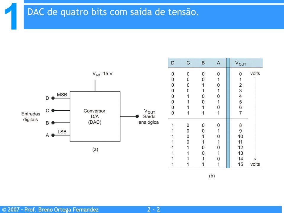 DAC de quatro bits com saída de tensão.