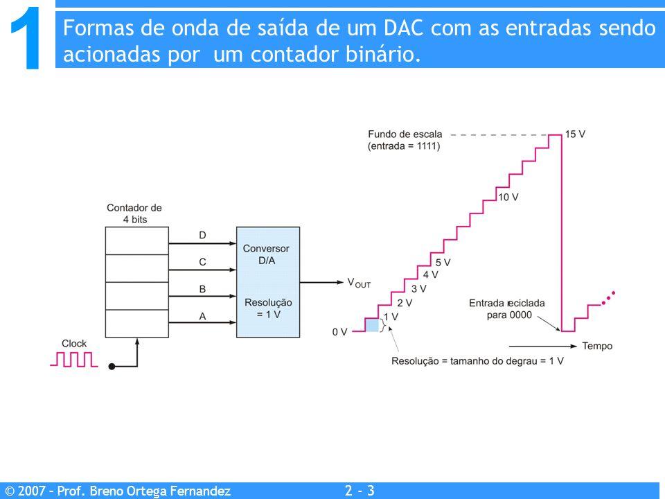 Formas de onda de saída de um DAC com as entradas sendo acionadas por um contador binário.