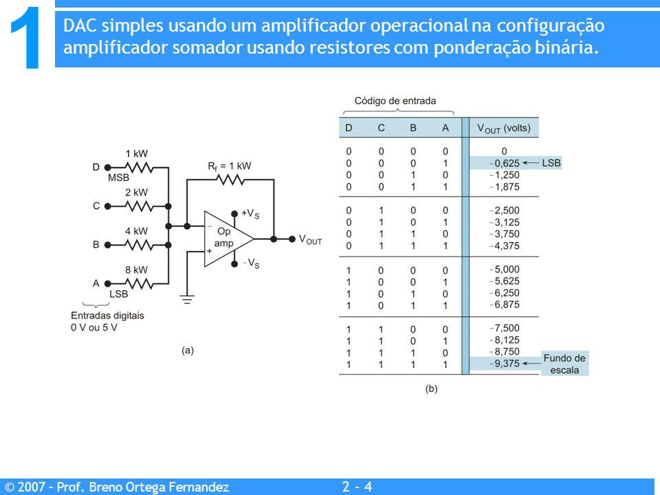 DAC simples usando um amplificador operacional na configuração amplificador somador usando resistores com ponderação binária.