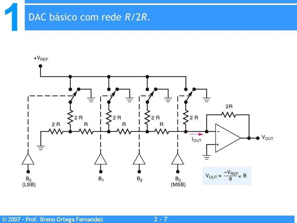 DAC básico com rede R/2R.