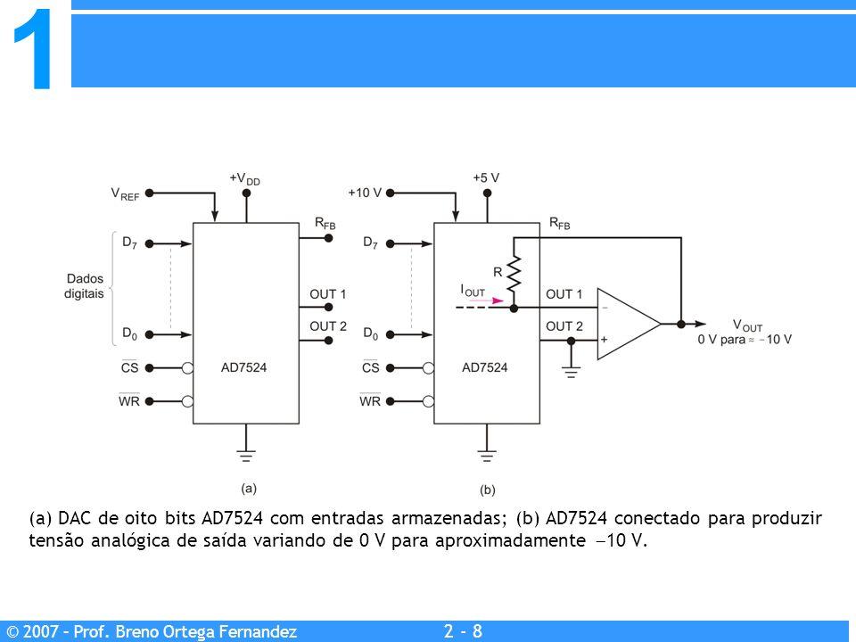 (a) DAC de oito bits AD7524 com entradas armazenadas; (b) AD7524 conectado para produzir tensão analógica de saída variando de 0 V para aproximadamente 10 V.