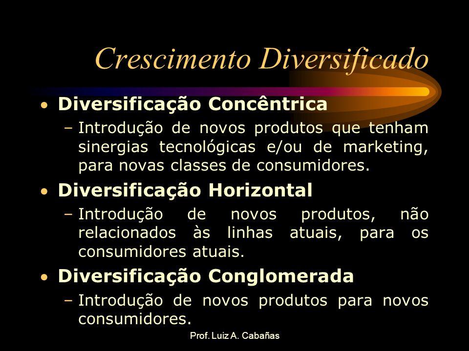 Crescimento Diversificado