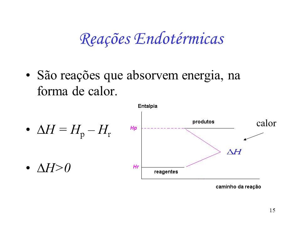 Reações Endotérmicas São reações que absorvem energia, na forma de calor. H = Hp – Hr H>0 calor