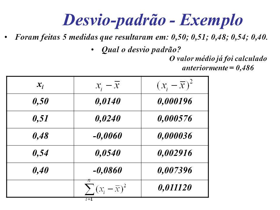 Desvio-padrão - Exemplo