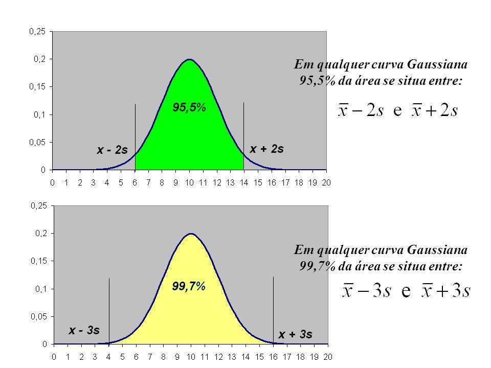 Em qualquer curva Gaussiana 95,5% da área se situa entre: