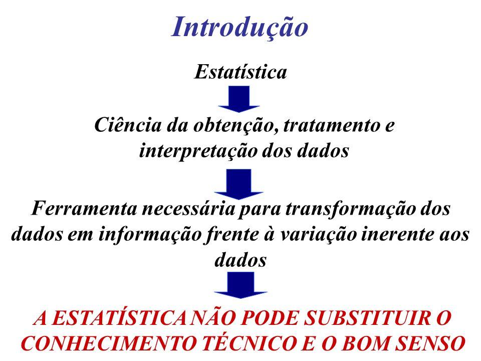 Introdução Estatística