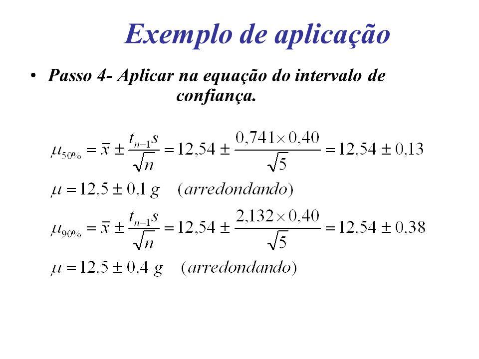 Passo 4- Aplicar na equação do intervalo de confiança.