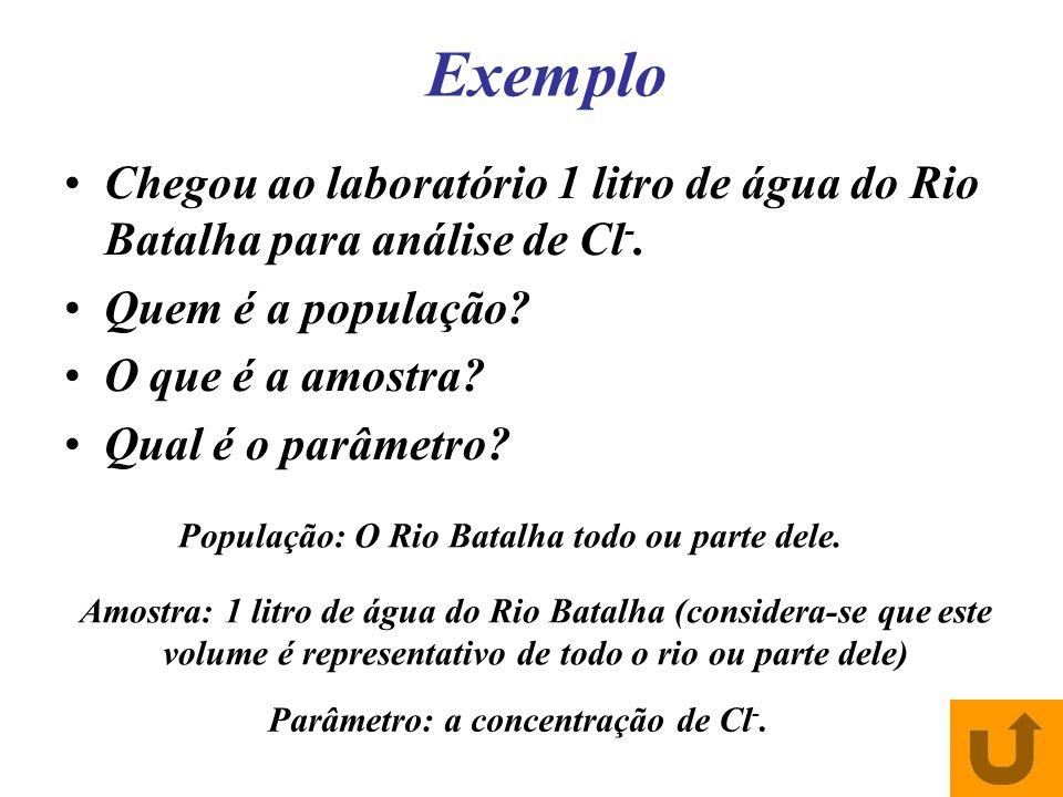 Exemplo Chegou ao laboratório 1 litro de água do Rio Batalha para análise de Cl-. Quem é a população