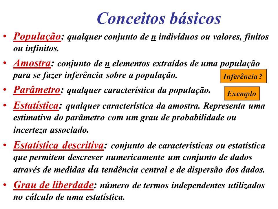 Conceitos básicos População: qualquer conjunto de n indivíduos ou valores, finitos ou infinitos.