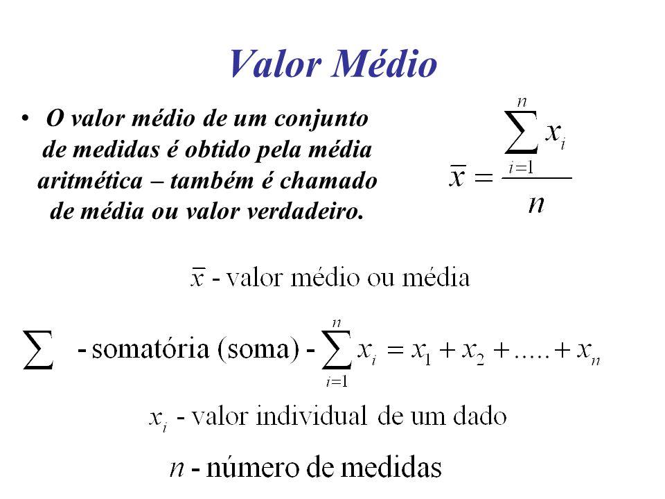 Valor Médio O valor médio de um conjunto de medidas é obtido pela média aritmética – também é chamado de média ou valor verdadeiro.