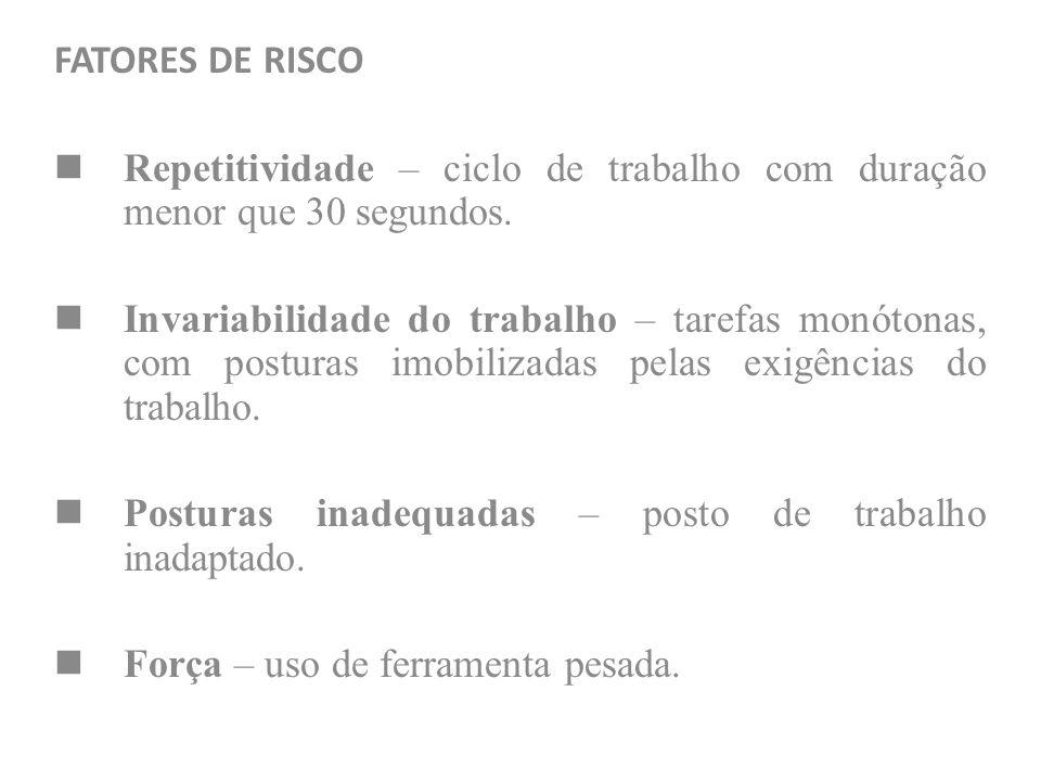 FATORES DE RISCO Repetitividade – ciclo de trabalho com duração menor que 30 segundos.