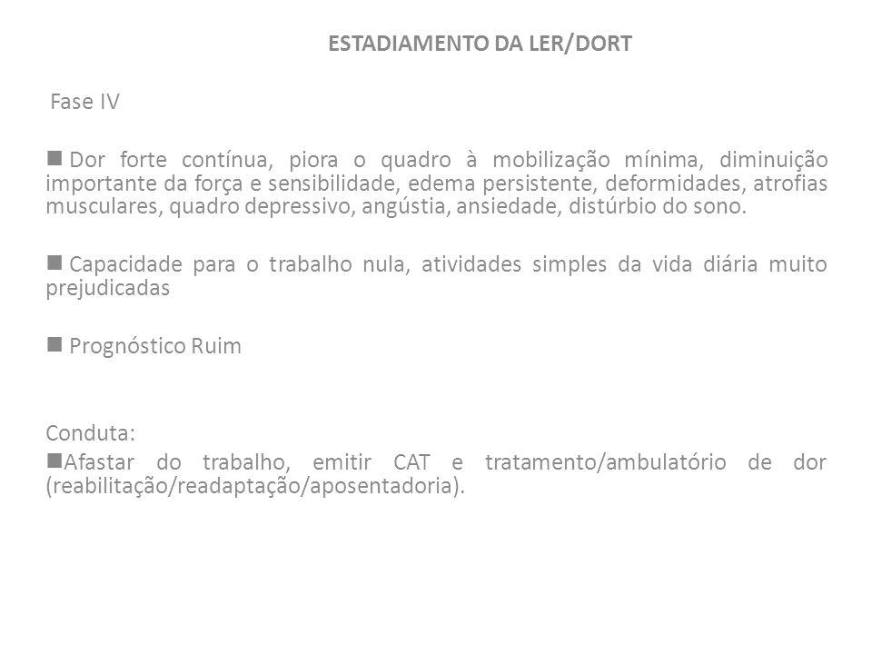 ESTADIAMENTO DA LER/DORT