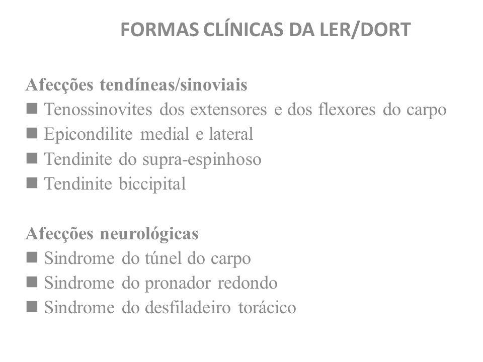 FORMAS CLÍNICAS DA LER/DORT